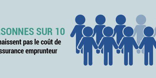 assurance emprunteur PARIS TRONCHET